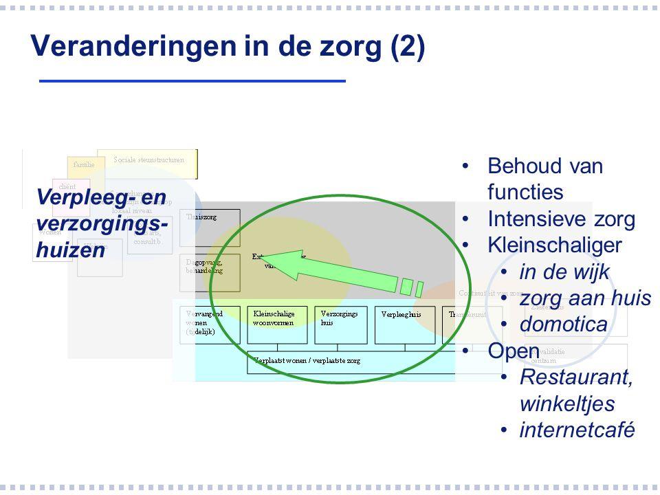 Veranderingen in de zorg (2) Verpleeg- en verzorgings- huizen Behoud van functies Intensieve zorg Kleinschaliger in de wijk zorg aan huis domotica Ope