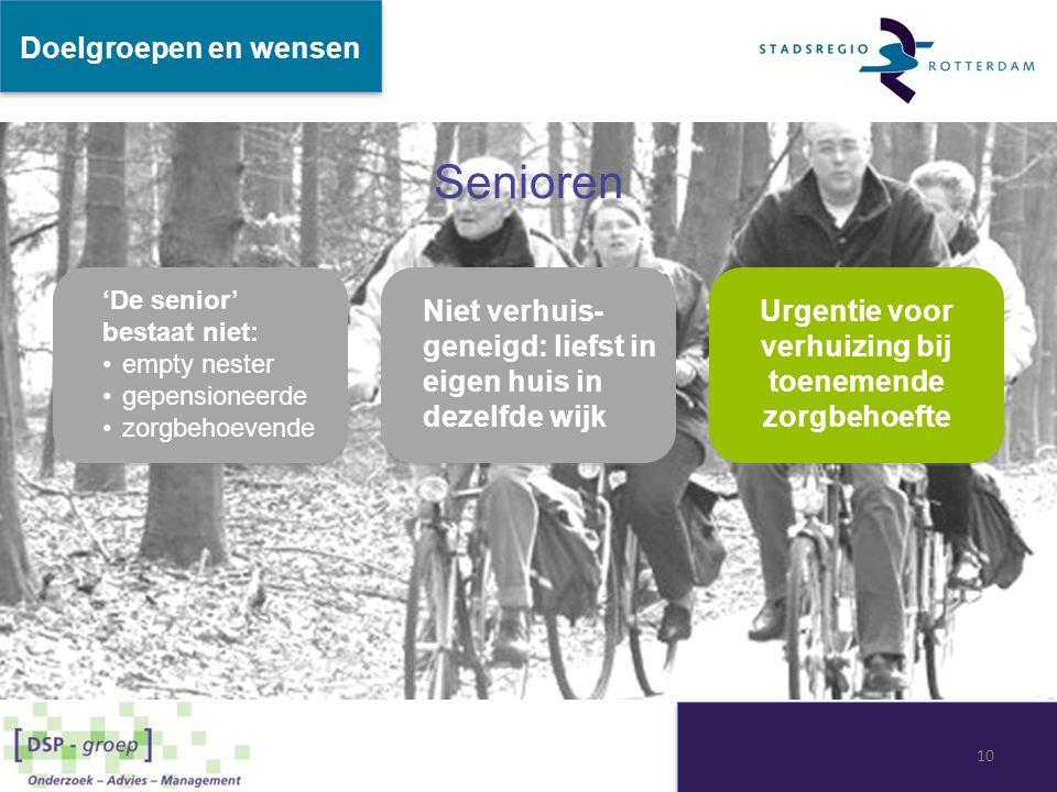 Senioren Niet verhuis- geneigd: liefst in eigen huis in dezelfde wijk Urgentie voor verhuizing bij toenemende zorgbehoefte Doelgroepen en wensen 10 'D