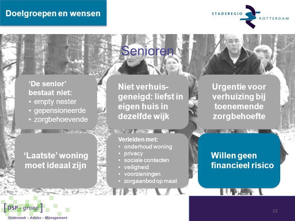 Senioren Niet verhuis- geneigd: liefst in eigen huis in dezelfde wijk Urgentie voor verhuizing bij toenemende zorgbehoefte 'Laatste' woning moet ideaa