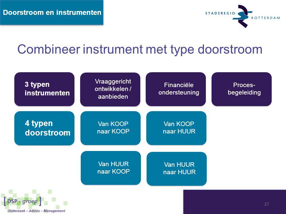 3 typen instrumenten Vraaggericht ontwikkelen / aanbieden Financiële ondersteuning Proces- begeleiding 4 typen doorstroom 4 typen doorstroom Van KOOP