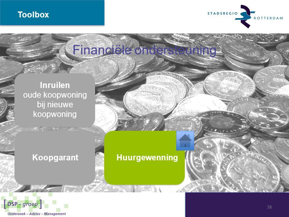 Financiële ondersteuning Toolbox Inruilen oude koopwoning bij nieuwe koopwoning Inruilen oude koopwoning bij nieuwe koopwoning Huurgewenning Koopgaran