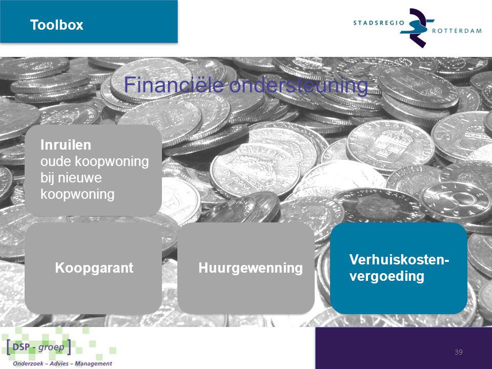 Financiële ondersteuning Toolbox Inruilen oude koopwoning bij nieuwe koopwoning Inruilen oude koopwoning bij nieuwe koopwoning Verhuiskosten- vergoedi