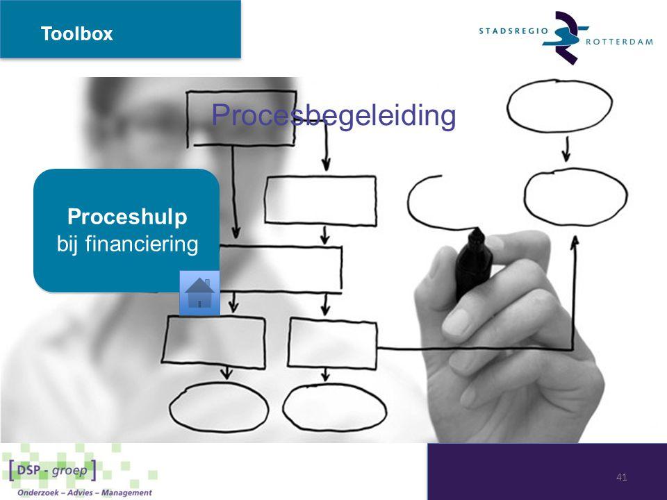 Procesbegeleiding Toolbox Proceshulp bij financiering 41
