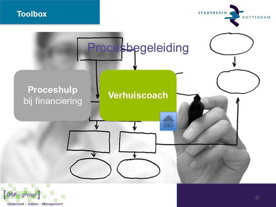 Procesbegeleiding Toolbox Proceshulp bij financiering Verhuiscoach 42