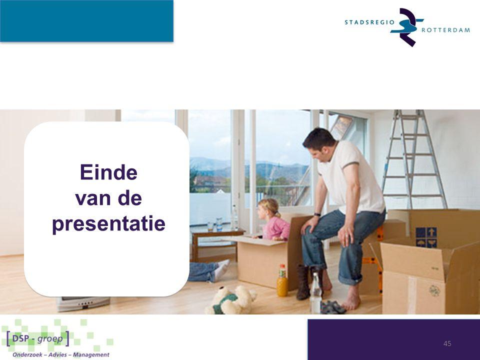 EINDE VAN DE PRESENTATIE 45 Einde van de presentatie Einde van de presentatie