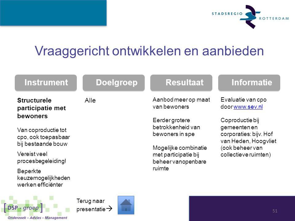 Instrument Doelgroep Resultaat Informatie Vraaggericht ontwikkelen en aanbieden Structurele participatie met bewoners Van coproductie tot cpo, ook toe