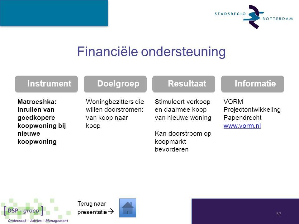 Instrument Doelgroep Resultaat Informatie Financiële ondersteuning Matroeshka: inruilen van goedkopere koopwoning bij nieuwe koopwoning Woningbezitter