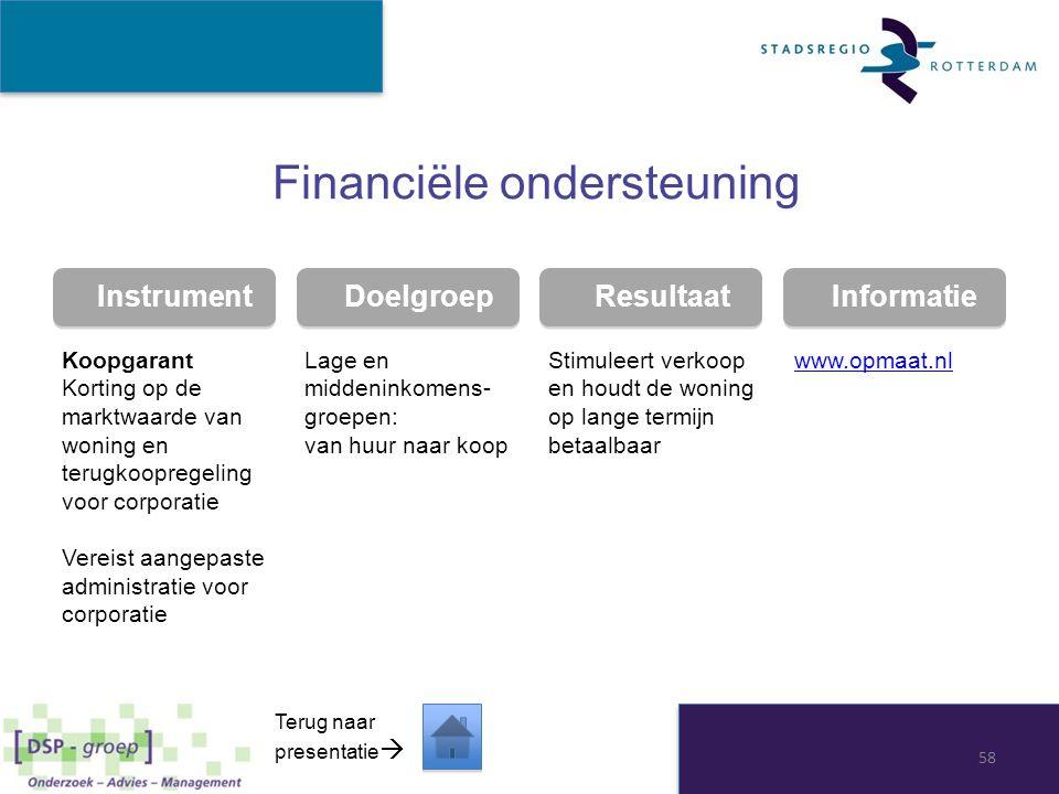 Instrument Doelgroep Resultaat Informatie Financiële ondersteuning Koopgarant Korting op de marktwaarde van woning en terugkoopregeling voor corporati
