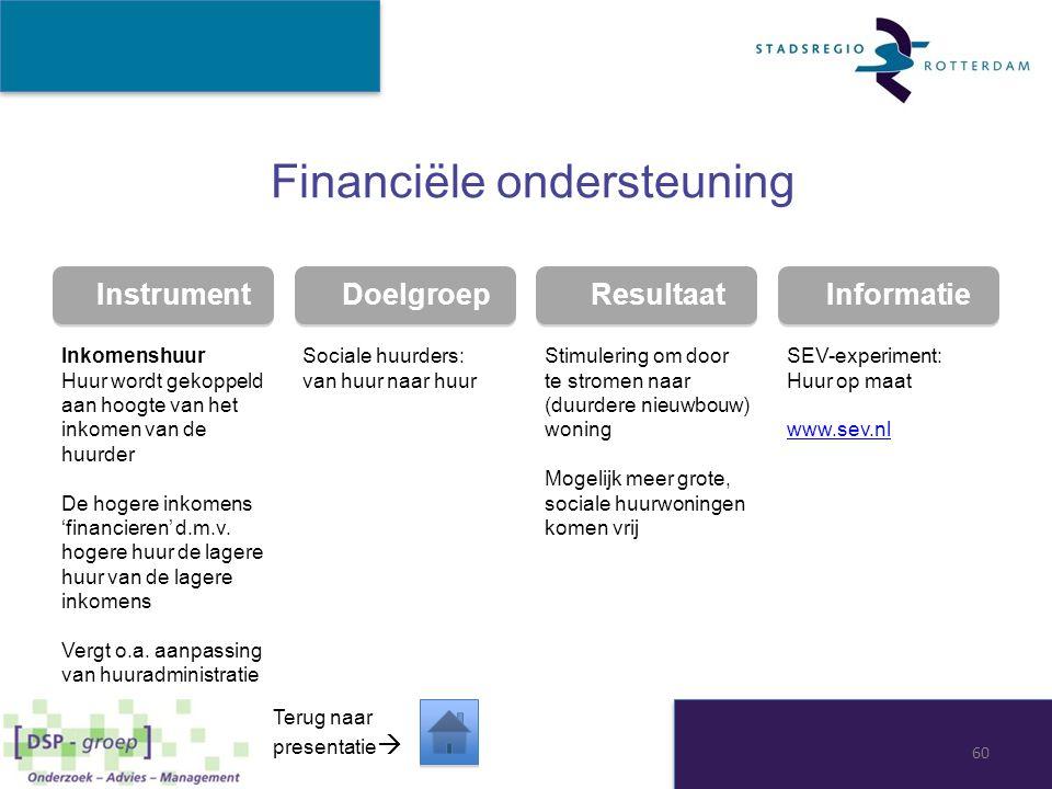 Instrument Doelgroep Resultaat Informatie Financiële ondersteuning Inkomenshuur Huur wordt gekoppeld aan hoogte van het inkomen van de huurder De hoge