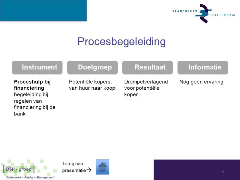 Instrument Doelgroep Resultaat Informatie Procesbegeleiding Proceshulp bij financiering begeleiding bij regelen van financiering bij de bank Potentiël