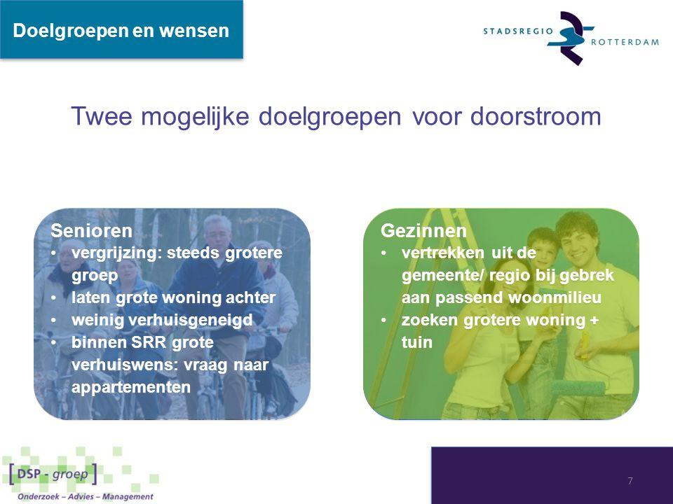 Twee mogelijke doelgroepen voor doorstroom Gezinnen vertrekken uit de gemeente/ regio bij gebrek aan passend woonmilieu zoeken grotere woning + tuin G