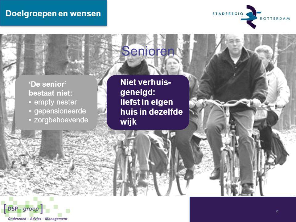 Verleidingsstrategie voor senioren: Geschikte alternatieven: van appartement tot hofje en patiowoning.