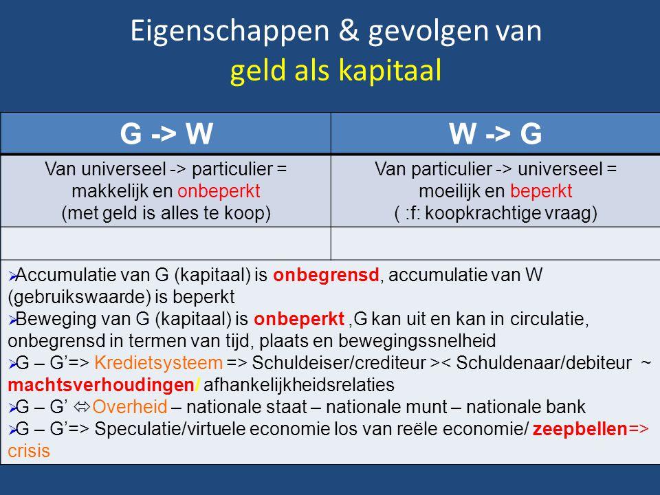 Eigenschappen & gevolgen van geld als kapitaal G -> WW -> G Van universeel -> particulier = makkelijk en onbeperkt (met geld is alles te koop) Van particulier -> universeel = moeilijk en beperkt ( :f: koopkrachtige vraag)  Accumulatie van G (kapitaal) is onbegrensd, accumulatie van W (gebruikswaarde) is beperkt  Beweging van G (kapitaal) is onbeperkt,G kan uit en kan in circulatie, onbegrensd in termen van tijd, plaats en bewegingssnelheid  G – G'=> Kredietsysteem => Schuldeiser/crediteur >< Schuldenaar/debiteur ~ machtsverhoudingen/ afhankelijkheidsrelaties  G – G'  Overheid – nationale staat – nationale munt – nationale bank  G – G'=> Speculatie/virtuele economie los van reële economie/ zeepbellen=> crisis