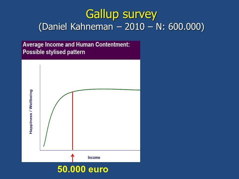Gallup survey (Daniel Kahneman – 2010 – N: 600.000) 50.000 euro