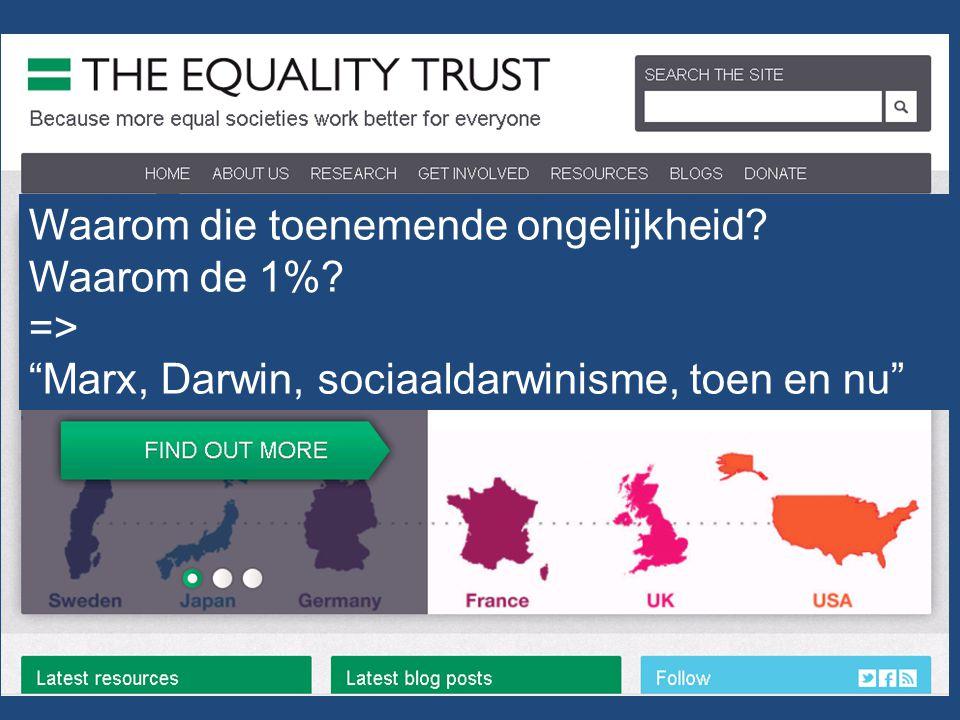 Waarom die toenemende ongelijkheid Waarom de 1% => Marx, Darwin, sociaaldarwinisme, toen en nu