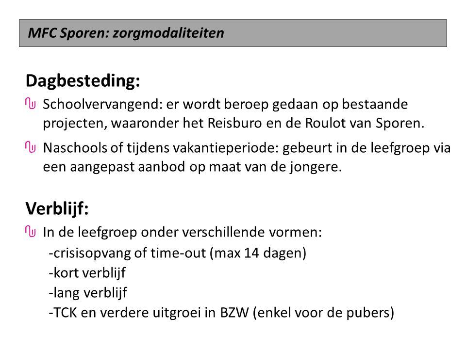Dagbesteding: Schoolvervangend: er wordt beroep gedaan op bestaande projecten, waaronder het Reisburo en de Roulot van Sporen.