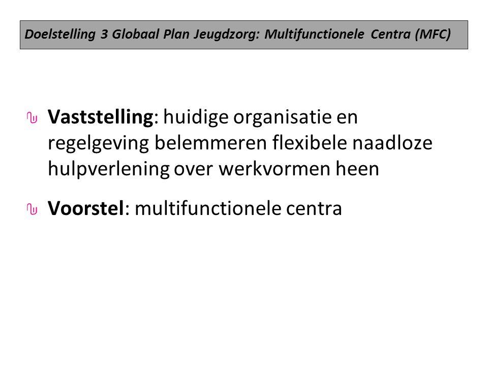 Vaststelling: huidige organisatie en regelgeving belemmeren flexibele naadloze hulpverlening over werkvormen heen Voorstel: multifunctionele centra Do