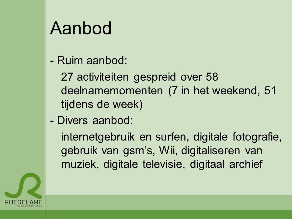 Verder Digitale Week in 2010 Coördinatie/trekkers: bibliotheek Sociaal Huis WelWel Daarnaast: inventaris van permanent aanbod