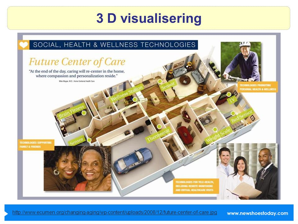 3 D visualisering http://www.ecumen.org/changing-aging/wp-content/uploads/2008/12/future-center-of-care.jpg