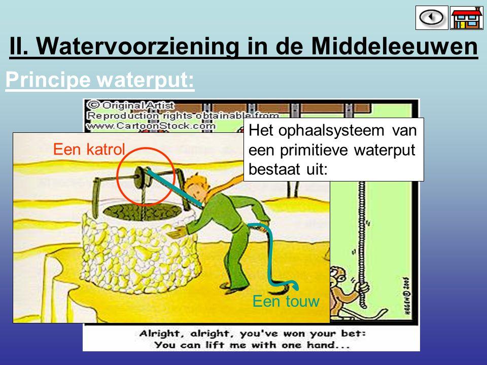 II. Watervoorziening in de Middeleeuwen Principe waterput: Het ophaalsysteem van een primitieve waterput bestaat uit: Een katrol Een touw