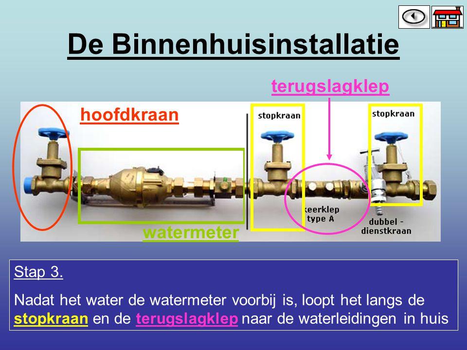 De Binnenhuisinstallatie Stap 2. Net als bij gas en elektriciteit komt water binnen via een hoofdkraan en een meter. hoofdkraan watermeter Stap 3. Nad