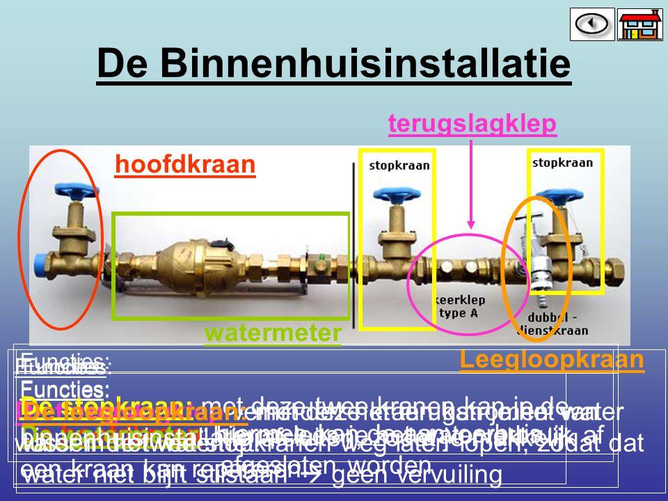 De Binnenhuisinstallatie Functies: De hoofdkraan: hiermee kan de aanvoerbuis afgesloten worden hoofdkraan watermeter terugslagklep Leegloopkraan Funct