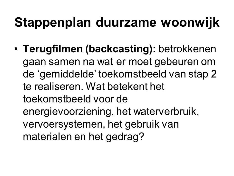 Stappenplan duurzame woonwijk Terugfilmen (backcasting): betrokkenen gaan samen na wat er moet gebeuren om de 'gemiddelde' toekomstbeeld van stap 2 te