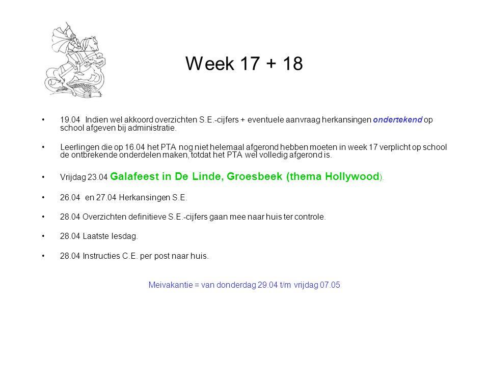 Week 19 + 20 Week 19 = Facultatief les 10.05 Cijfers schoolexamen naar administratie Kandinsky College.