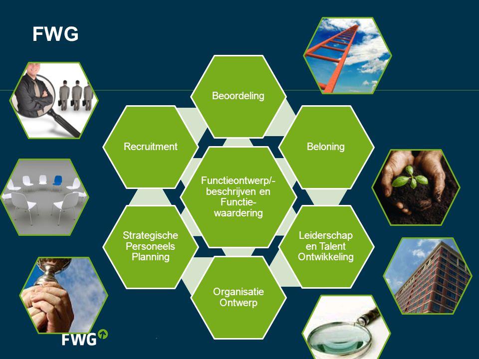 FWG Functieontwerp/- beschrijven en Functie- waardering Beoordeling Beloning Leiderschap en Talent Ontwikkeling Organisatie Ontwerp Strategische Perso