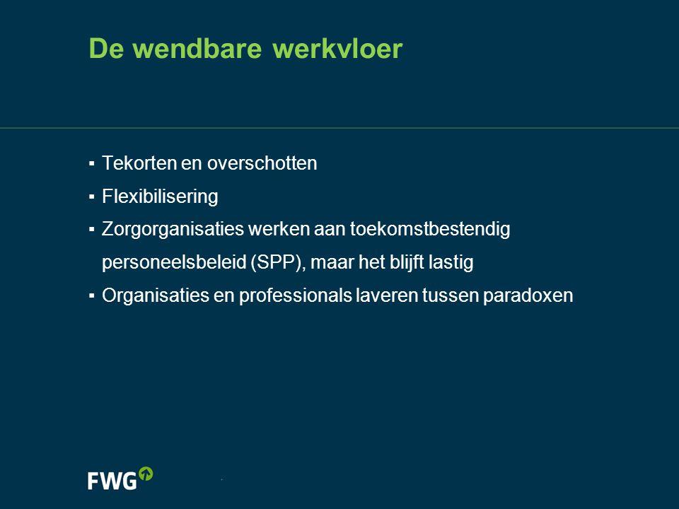 De wendbare werkvloer ▪ Tekorten en overschotten ▪ Flexibilisering ▪ Zorgorganisaties werken aan toekomstbestendig personeelsbeleid (SPP), maar het bl
