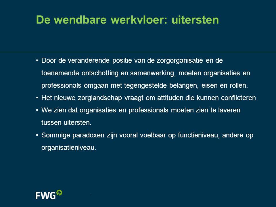 De wendbare werkvloer: uitersten ▪ Door de veranderende positie van de zorgorganisatie en de toenemende ontschotting en samenwerking, moeten organisat