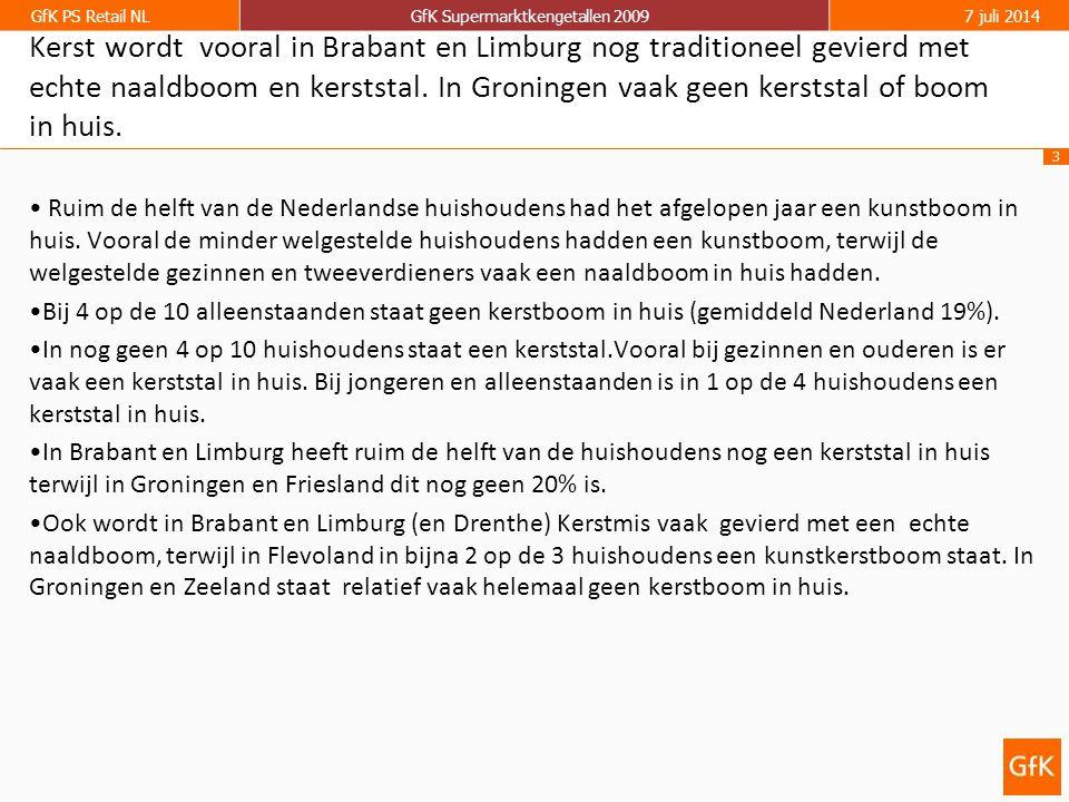 3 GfK PS Retail NLGfK Supermarktkengetallen 20097 juli 2014 Kerst wordt vooral in Brabant en Limburg nog traditioneel gevierd met echte naaldboom en k