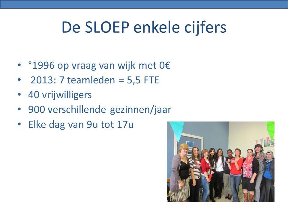 De SLOEP enkele cijfers °1996 op vraag van wijk met 0€ 2013: 7 teamleden = 5,5 FTE 40 vrijwilligers 900 verschillende gezinnen/jaar Elke dag van 9u to