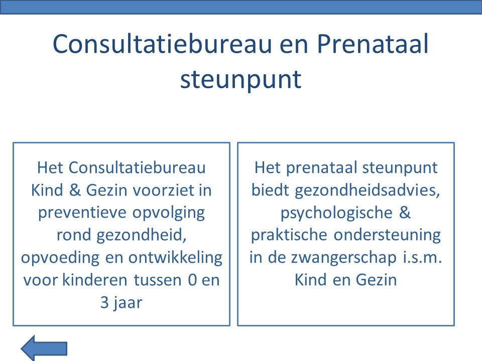 Consultatiebureau en Prenataal steunpunt Het Consultatiebureau Kind & Gezin voorziet in preventieve opvolging rond gezondheid, opvoeding en ontwikkeli