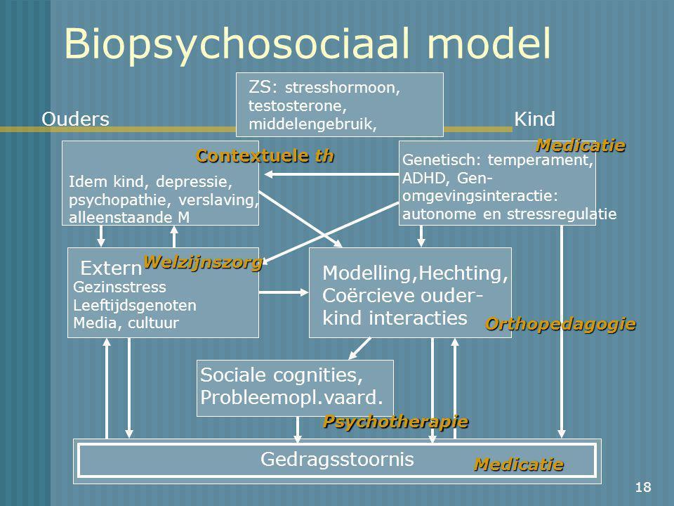 18 Biopsychosociaal model Ouders Idem kind, depressie, psychopathie, verslaving, alleenstaande M Kind Genetisch: temperament, ADHD, Gen- omgevingsinteractie: autonome en stressregulatie Extern Gezinsstress Leeftijdsgenoten Media, cultuur Modelling,Hechting, Coërcieve ouder- kind interacties Sociale cognities, Probleemopl.vaard.