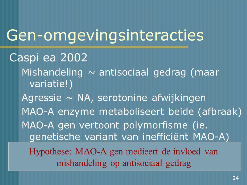 24 Gen-omgevingsinteracties Caspi ea 2002 Mishandeling ~ antisociaal gedrag (maar variatie!) Agressie ~ NA, serotonine afwijkingen MAO-A enzyme metaboliseert beide (afbraak) MAO-A gen vertoont polymorfisme (ie.