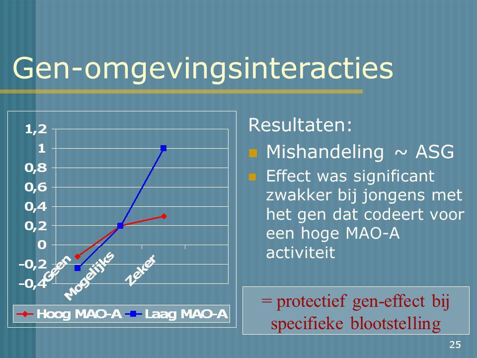 25 Gen-omgevingsinteracties Resultaten: Mishandeling ~ ASG Effect was significant zwakker bij jongens met het gen dat codeert voor een hoge MAO-A activiteit = protectief gen-effect bij specifieke blootstelling