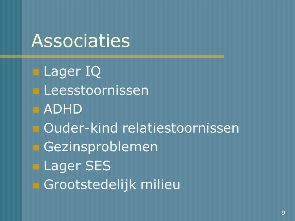 9 Associaties Lager IQ Leesstoornissen ADHD Ouder-kind relatiestoornissen Gezinsproblemen Lager SES Grootstedelijk milieu