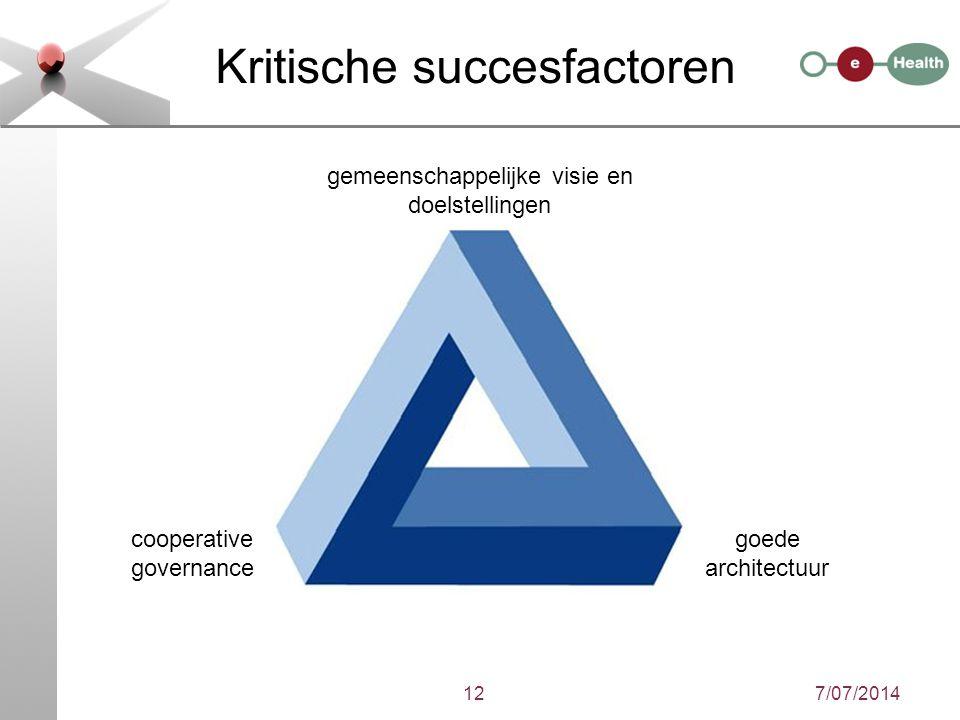 7/07/201412 Kritische succesfactoren gemeenschappelijke visie en doelstellingen goede architectuur cooperative governance
