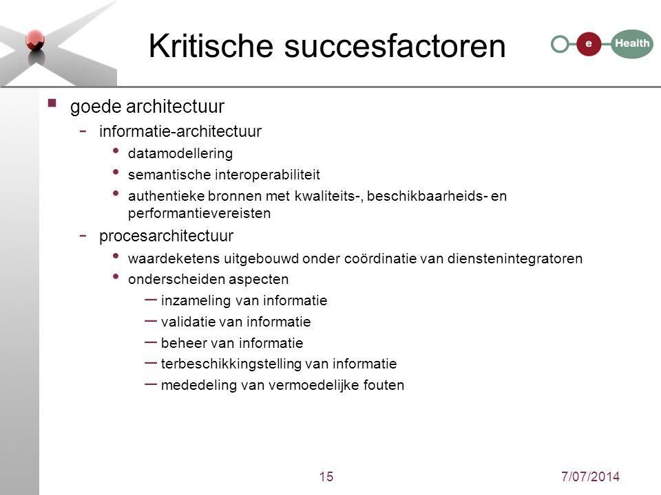 Kritische succesfactoren  goede architectuur - informatie-architectuur datamodellering semantische interoperabiliteit authentieke bronnen met kwalite
