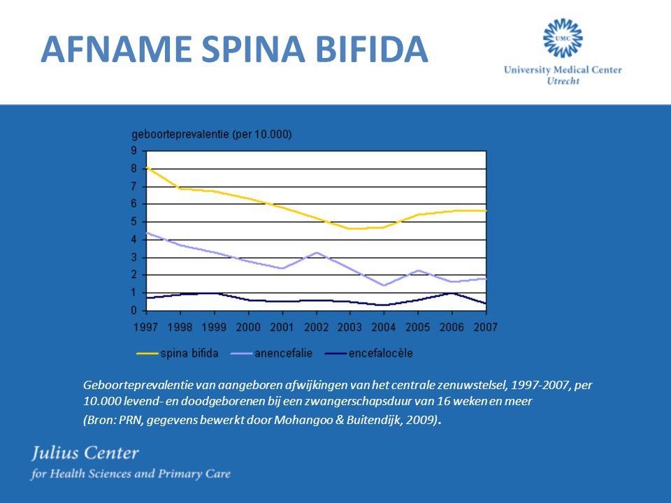 AFNAME SPINA BIFIDA Geboorteprevalentie van aangeboren afwijkingen van het centrale zenuwstelsel, 1997-2007, per 10.000 levend- en doodgeborenen bij e