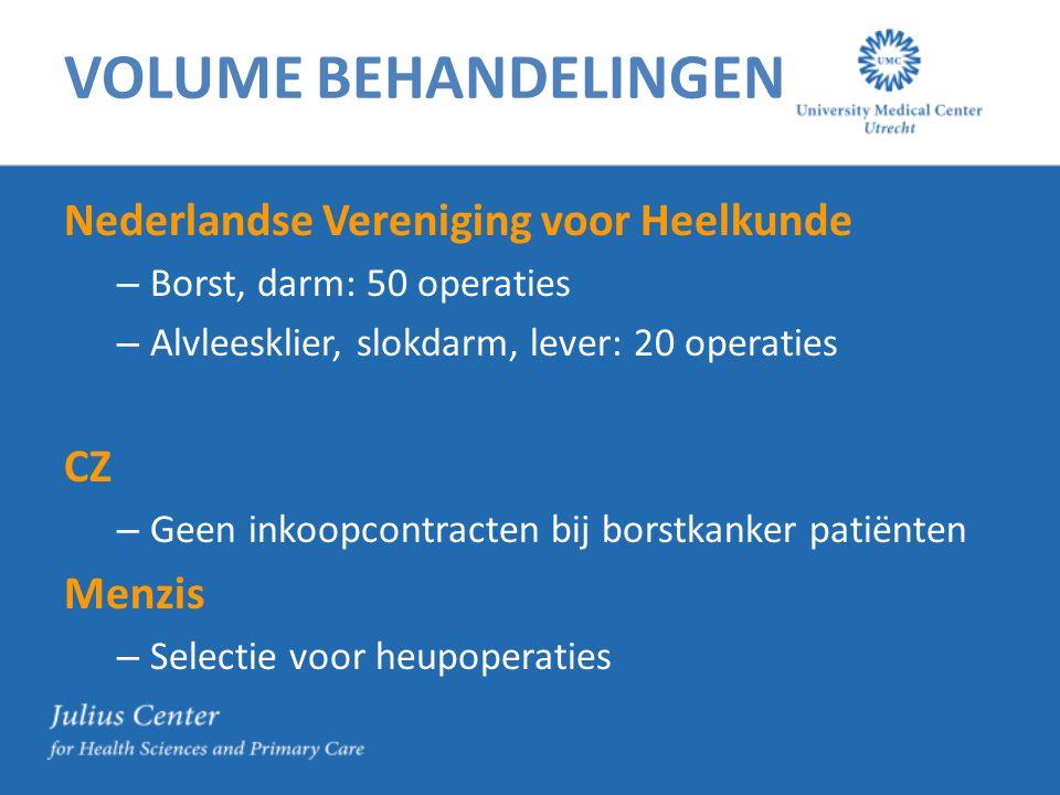 VOLUME BEHANDELINGEN Nederlandse Vereniging voor Heelkunde – Borst, darm: 50 operaties – Alvleesklier, slokdarm, lever: 20 operaties CZ – Geen inkoopcontracten bij borstkanker patiënten Menzis – Selectie voor heupoperaties