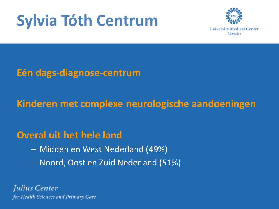 Sylvia Tóth Centrum Eén dags-diagnose-centrum Kinderen met complexe neurologische aandoeningen Overal uit het hele land – Midden en West Nederland (49%) – Noord, Oost en Zuid Nederland (51%)