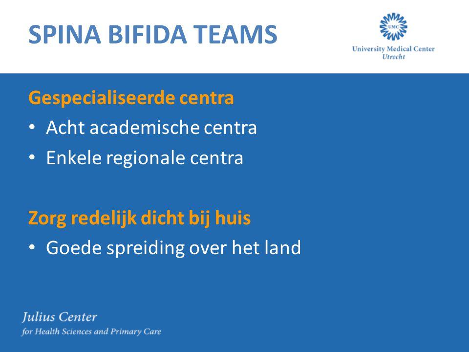 SPINA BIFIDA TEAMS Gespecialiseerde centra Acht academische centra Enkele regionale centra Zorg redelijk dicht bij huis Goede spreiding over het land