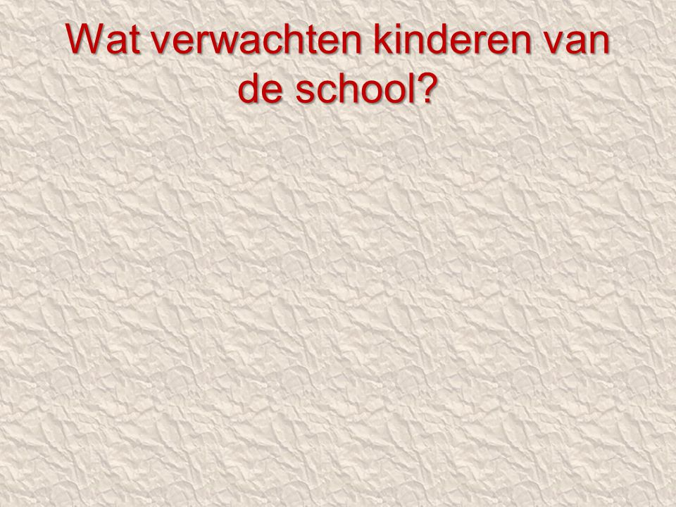 Wat verwachten kinderen van de school?