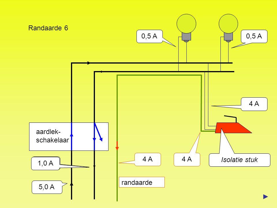 aardlek- schakelaar 0,5 A 5,0 A 0,5 A 4 A Randaarde 6 ► randaarde 1,0 A Isolatie stuk 4 A