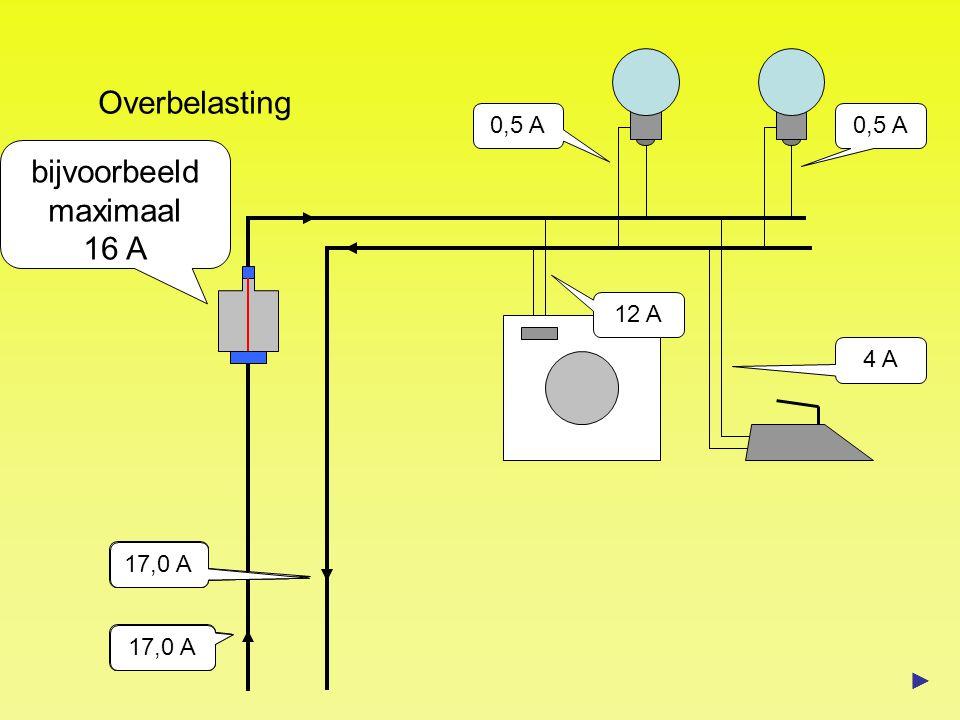 Kortsluiting met twee koperen aders ► geïsoleerde stroomdraad
