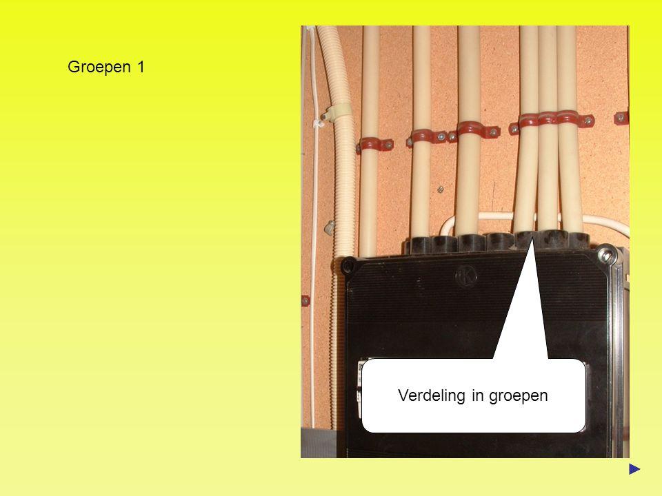 aardlek- schakelaar kWh- meter groepenkast naar wasmachine naar woonkamer naar slaapkamers naar keuken Groepen 2 ►