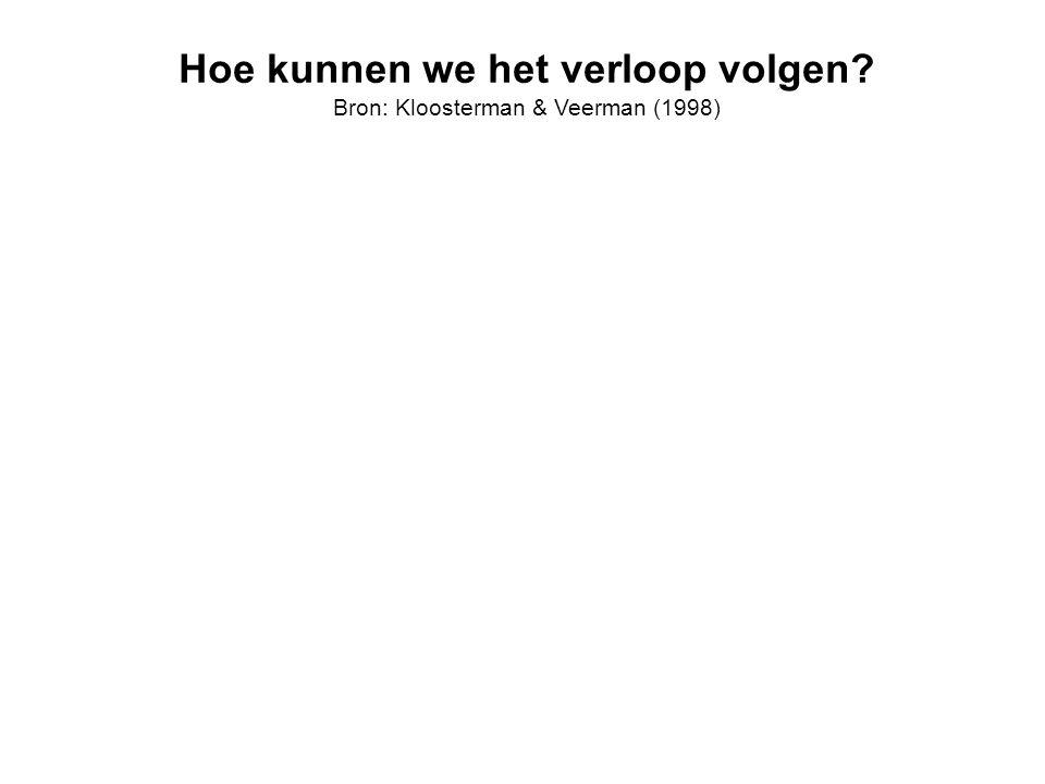 Hoe kunnen we het verloop volgen Bron: Kloosterman & Veerman (1998)