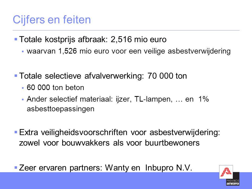 Cijfers en feiten  Totale kostprijs afbraak: 2,516 mio euro  waarvan 1,526 mio euro voor een veilige asbestverwijdering  Totale selectieve afvalverwerking: 70 000 ton  60 000 ton beton  Ander selectief materiaal: ijzer, TL-lampen, … en 1% asbesttoepassingen  Extra veiligheidsvoorschriften voor asbestverwijdering: zowel voor bouwvakkers als voor buurtbewoners  Zeer ervaren partners: Wanty en Inbupro N.V.